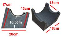 Neurological Head Holder & Foam Wedges