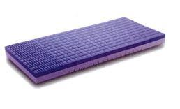 Pressure Reduction Mattress | MaxiFloat RX