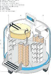 Cryogenic Equipment, Storage & Freezers | BOC